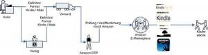 450px-Amazon2