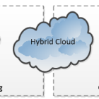 CloudComputing_Typen