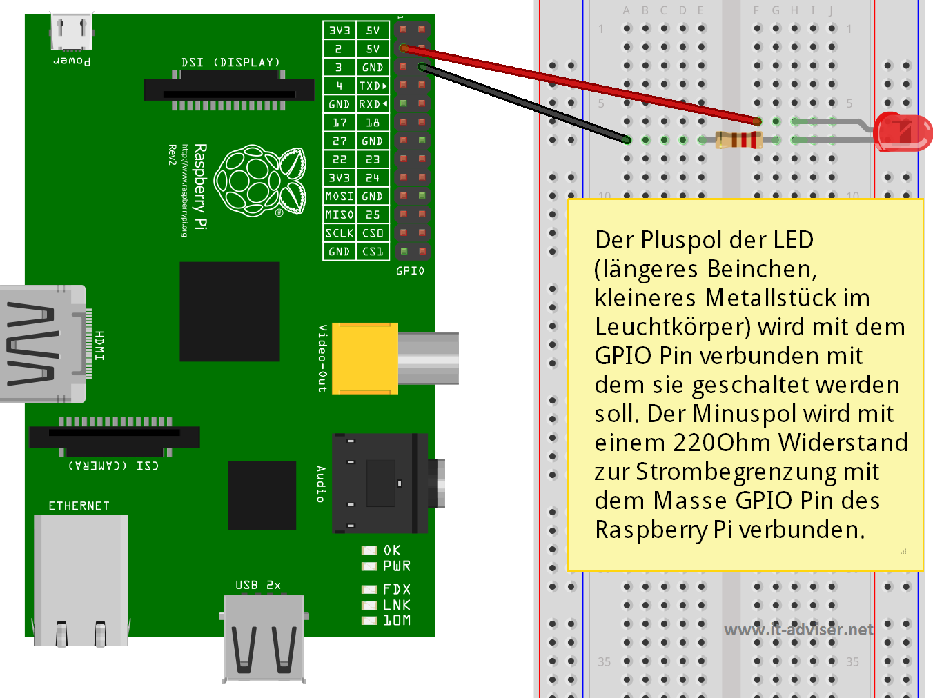 raspberry pi gpio pins schalten it adviser rh it adviser net