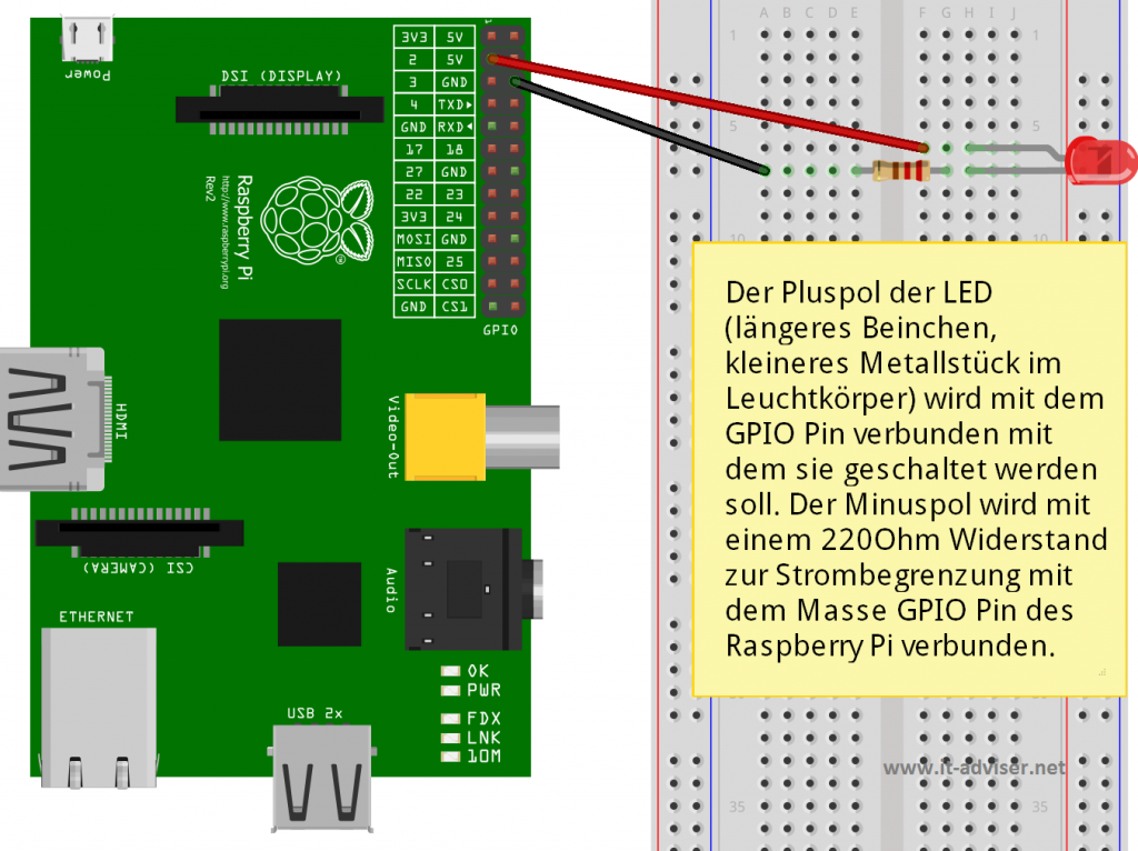 Anschluss einer LED an die Raspberry GPIO Pins